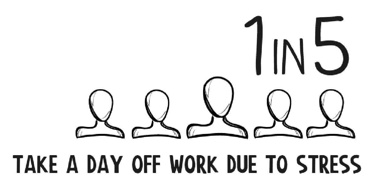 1 in 5 take a day off work due to stress
