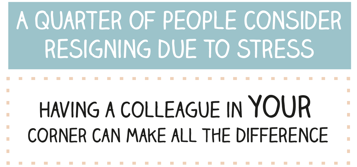 A quarter of people consider resigning due to stress, having a colleague in your corner can make all the difference
